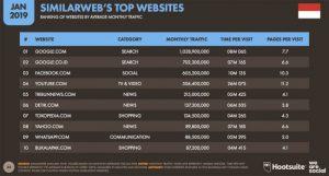 website untuk usaha online